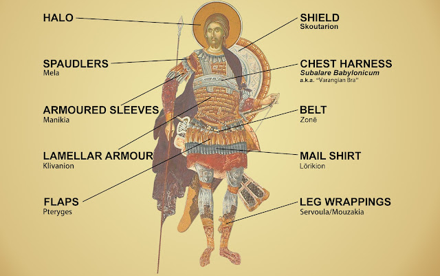 Byzantine armour components