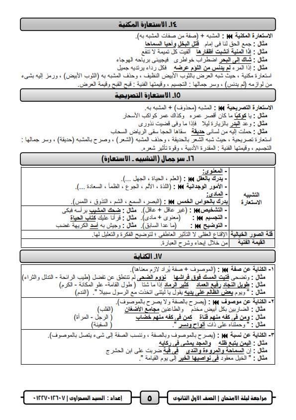 مراجعة ليلة امتحان اللغة العربية للصف الاول الثانوي ترم ثاني أ/ السيد السحراوي 5