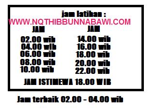 Jam Latihan Tenaga Dalam - http://www.nqthibbunnabawi.com