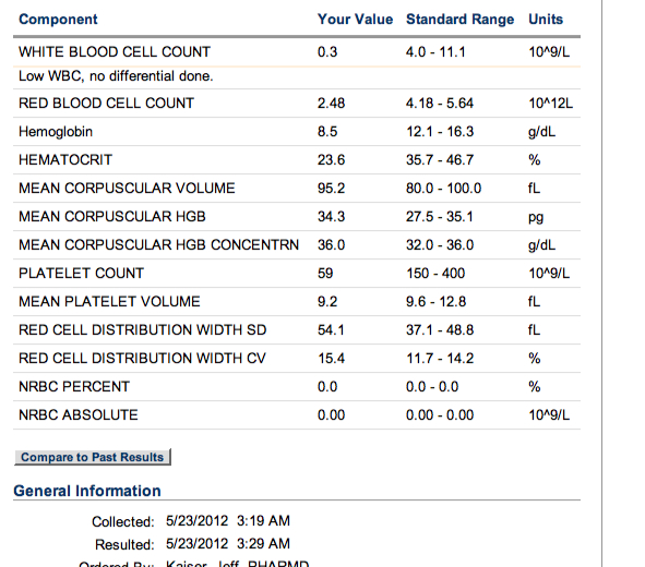 Normal Lab Values Chart Template normal lab values chart template