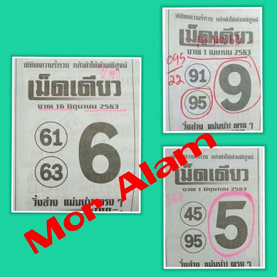 Thai Lottery Digit Boss 3up Total Facebook Timeline 16 June 2020