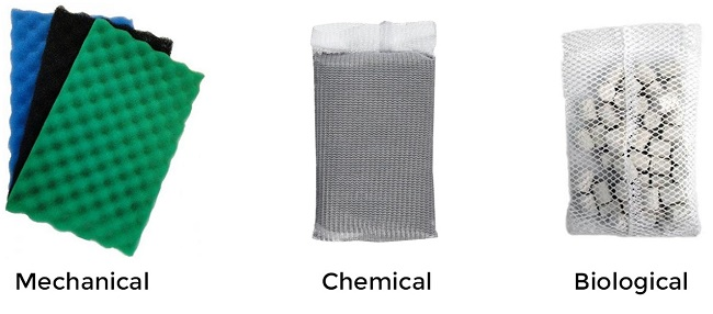 Is Chemical Filtration Necessary?