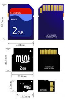 Tips Memilih MicroSD ( SdCard ) Buat Smartphone Kesayangan Anda