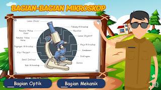 bagian mikroskop, fungsi bagian mikroskop