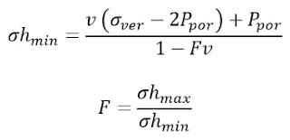 Mecánica de Roca aplicada al Fracturamiento Hidráulico - Ecuación de Esfuerzo