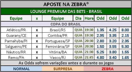 LOTECA 607 - LOUNGE PREMIUM COPA DO BRASIL 01