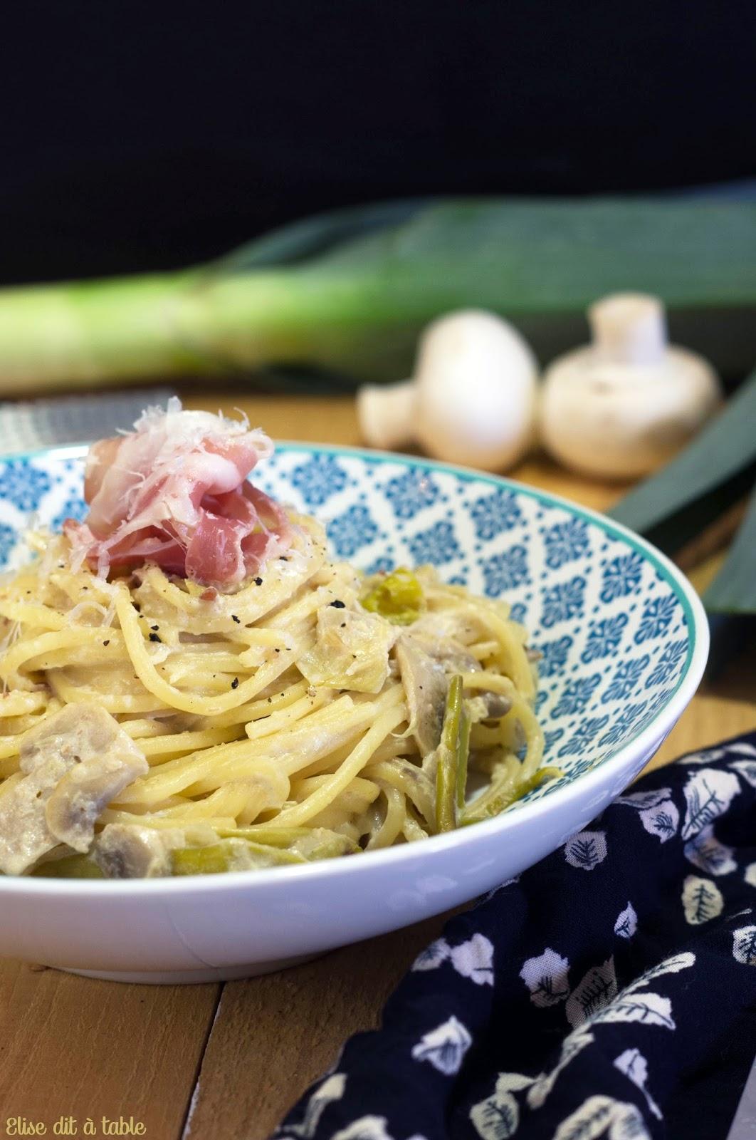 recette Spaghetti à la boscaiola