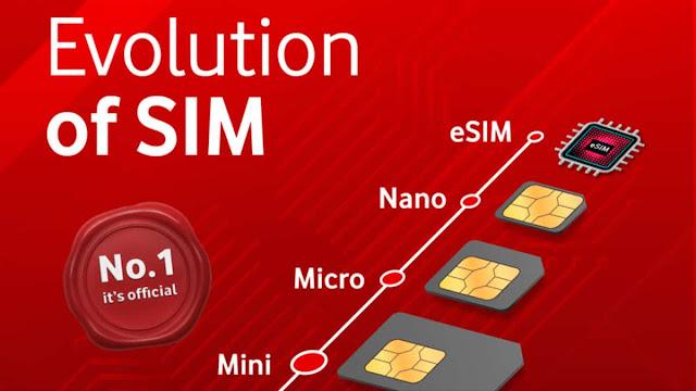 ما هي الشريحة المدمجة eSIM ؟