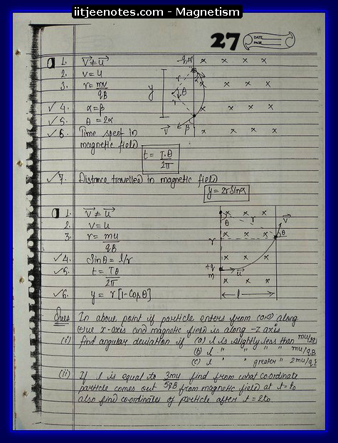Magnetism Notes IITJEE 2