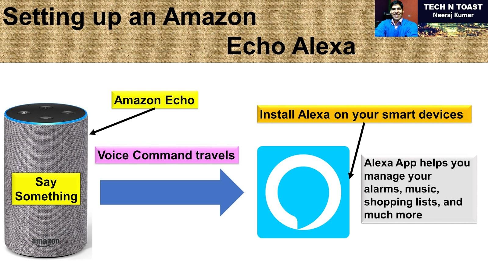 Amazon Echo, Alexa