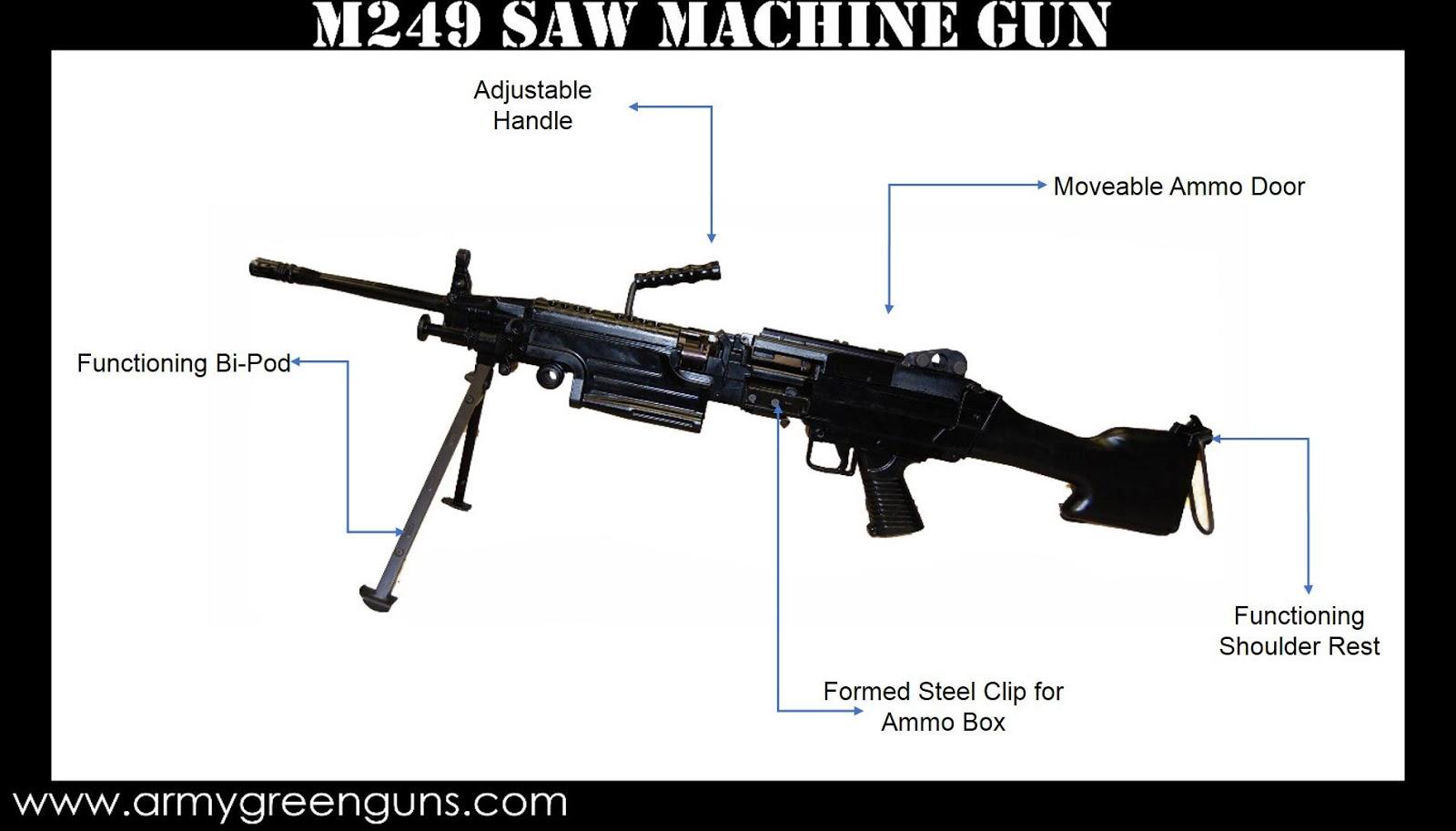Kiwi Owl's Blog: Army Guns!