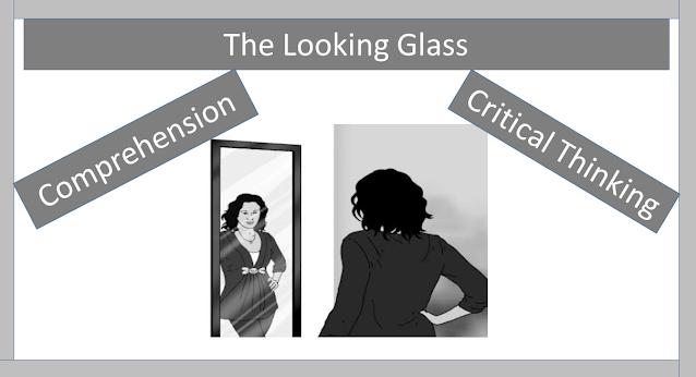 NEB Grade XI Compulsory English Note | Language Development | Unit- 5 The Looking Glass (Part 2)