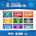 CONFIRA DADOS ATUALIZADOS COVID-19 EM BONFIM