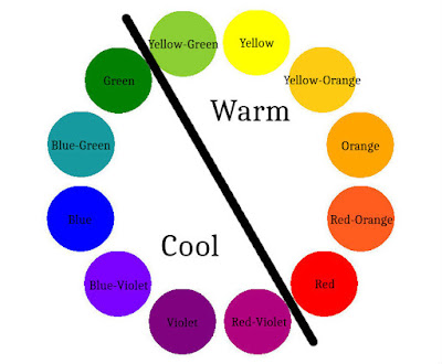 Warm and cool shades on the color wheel