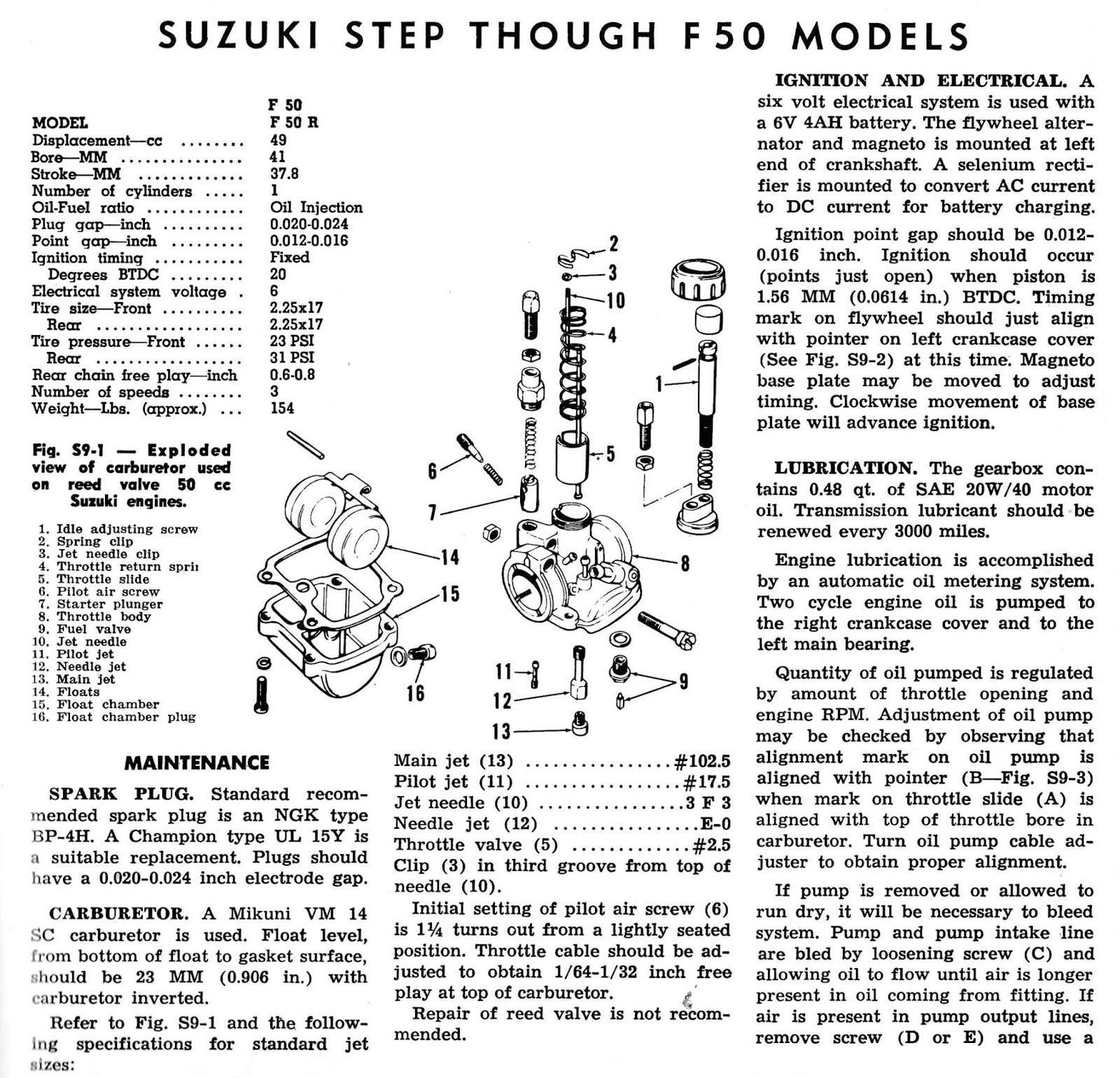 Progress is fine, but it's gone on for too long.: Suzuki