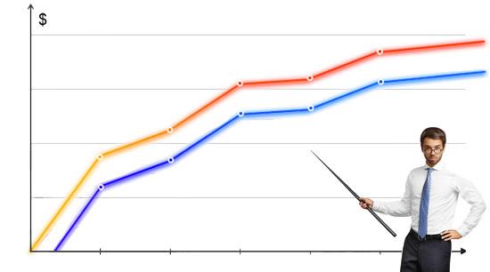 Разница курса доллара AliExpress и ЦБ РФ
