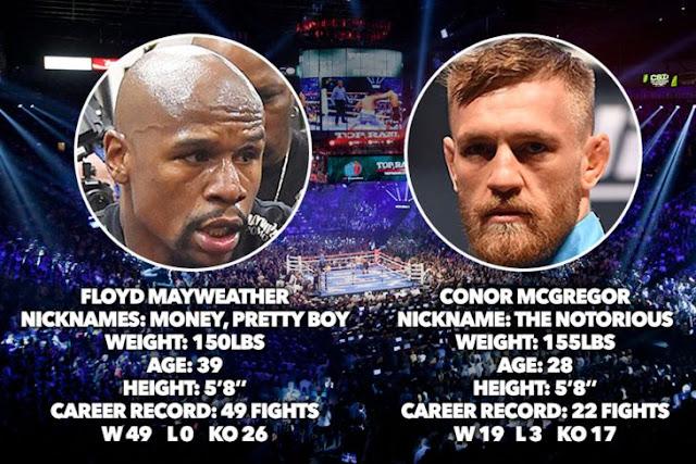 Conor McGregor y Floyd Mayweather pelearán, finalmente