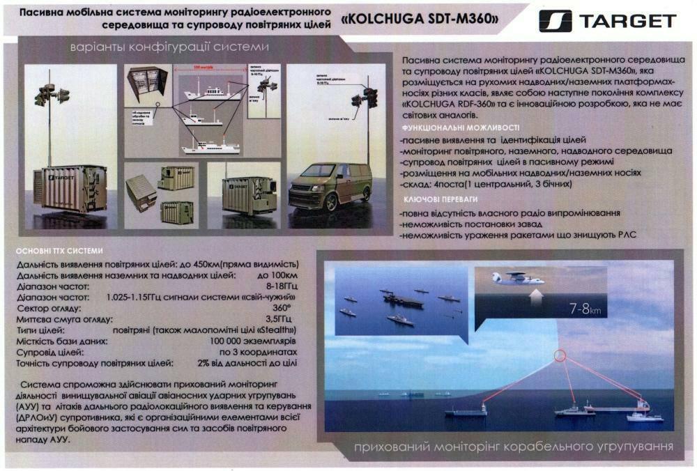 Кольчуга: приватна компанія розробила свою версію станції