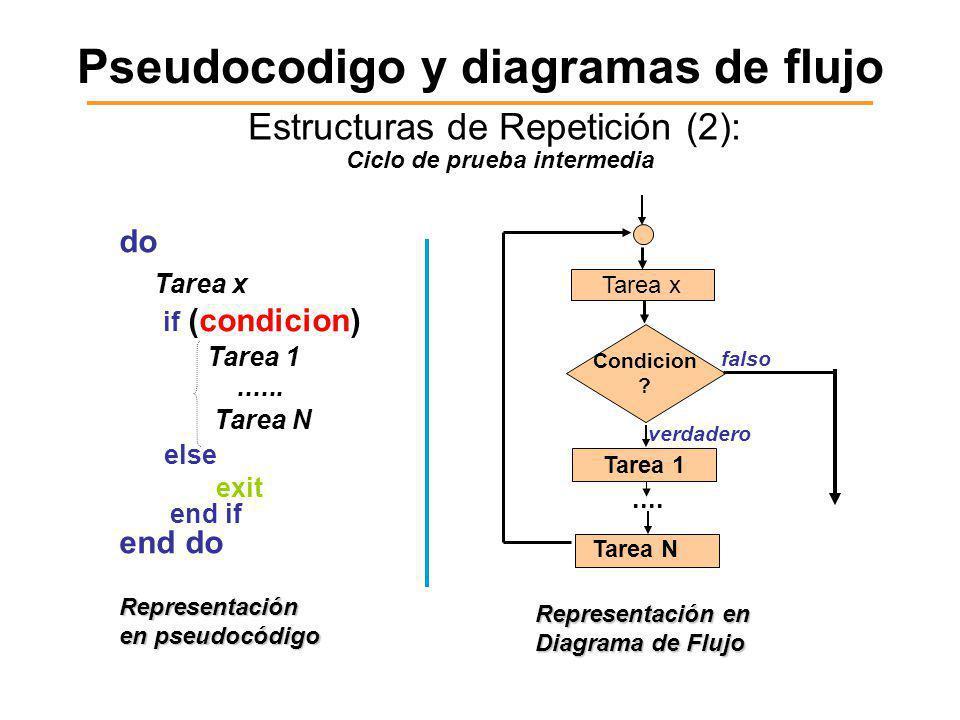 Desarrollo de software ejemplos de pseudocodigo ejemplos de pseudocodigo ccuart Images