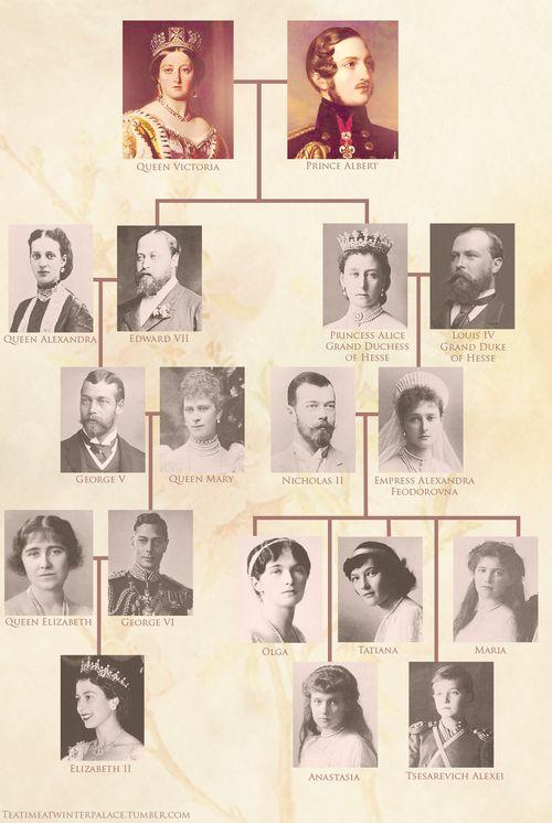 Revealed In Time Grand Duchess Anastasia Romanov