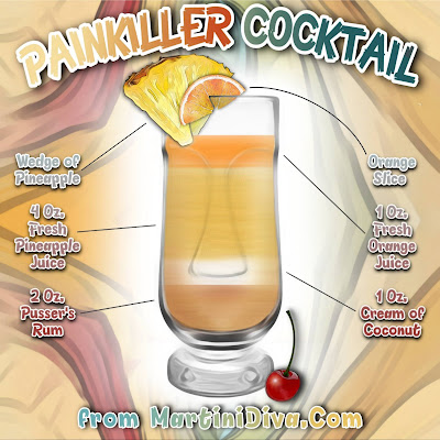 Painkiller Cocktail Recipe with Ingredients and Instructions