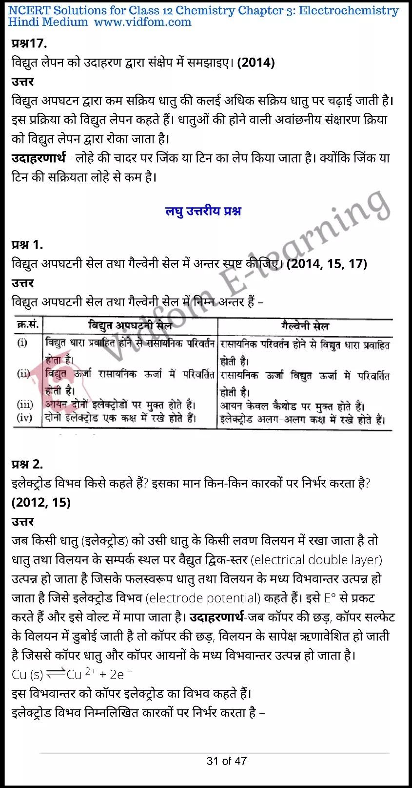 class 12 chemistry chapter 3 light hindi medium 31