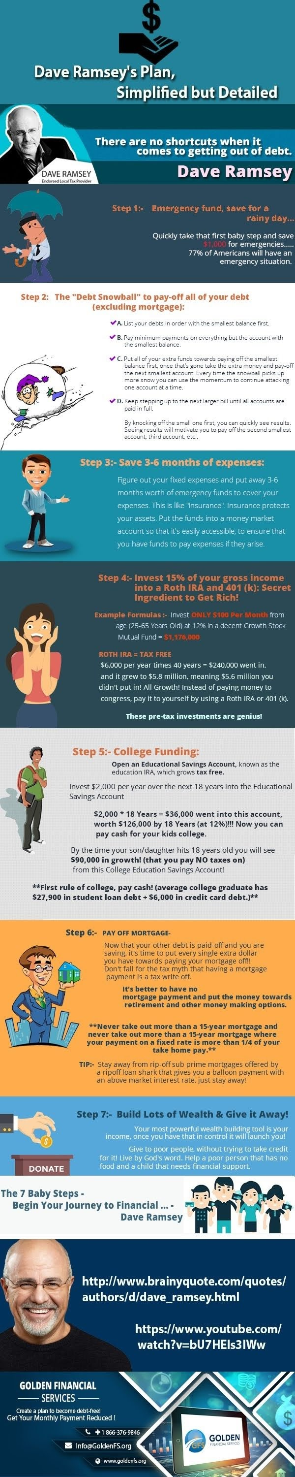 Dave Ramsey's 7 Baby Steps #infographic