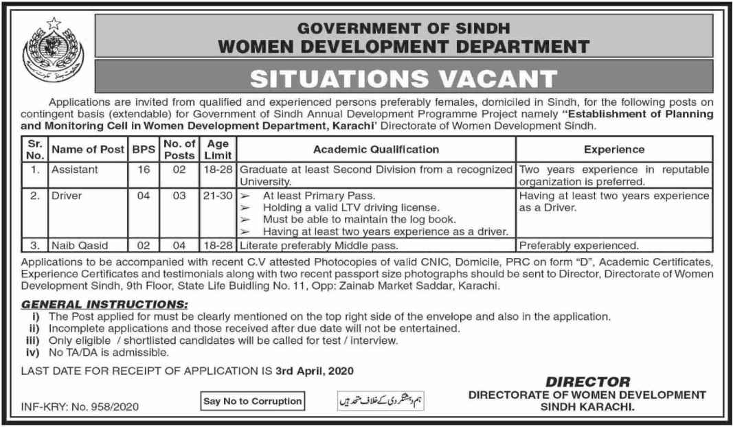 Women Development Department Jobs 2020