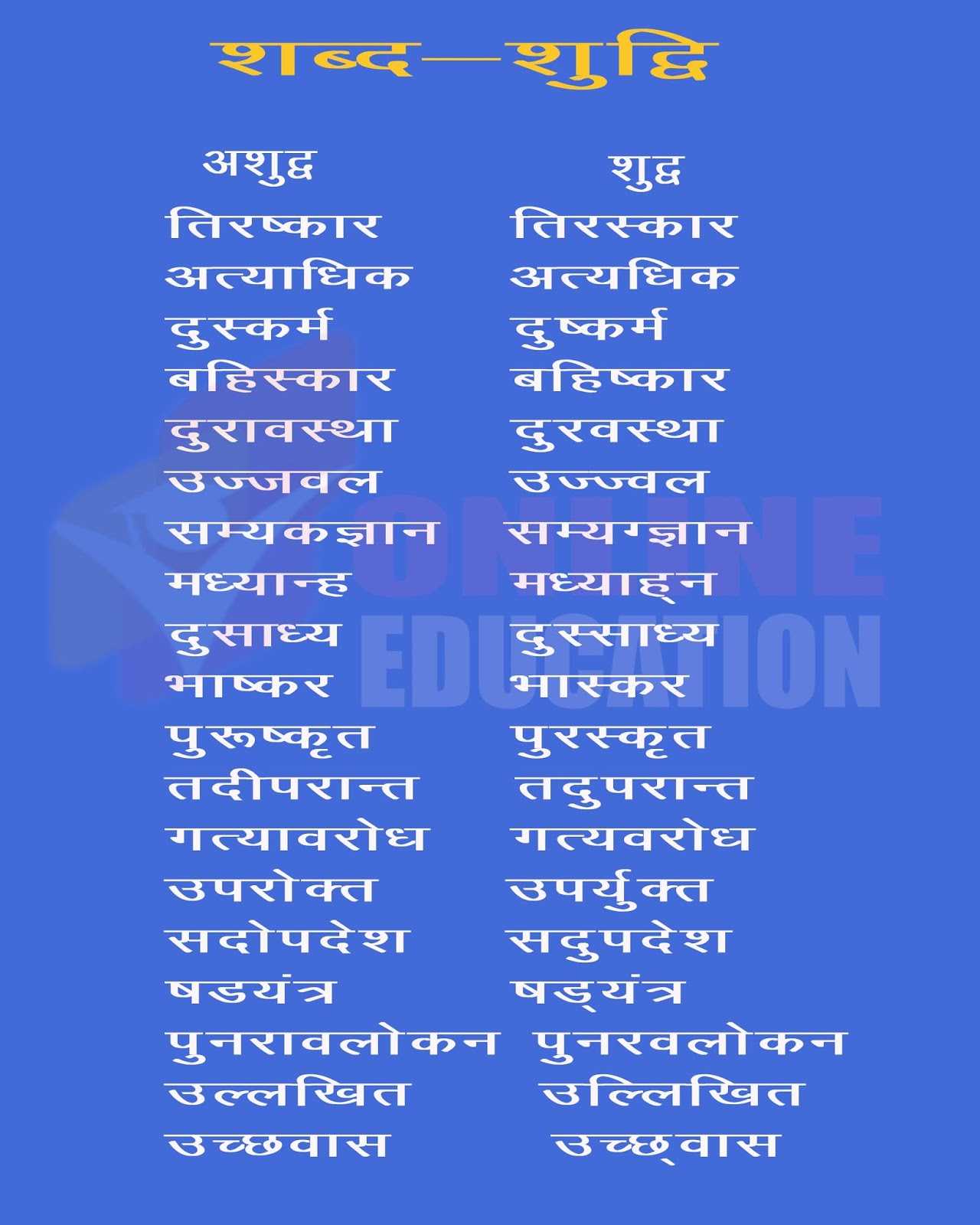 Hindi Grammer Notes