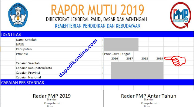 Cara Download Rapor Mutu PMP EDS 2019-2020 File Excel