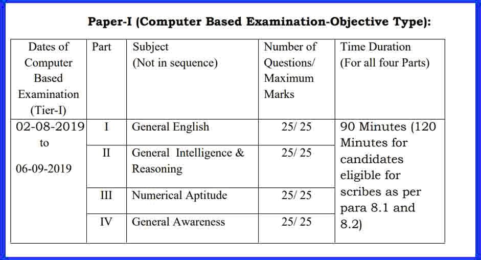 SSC MTS Exam 2019 – Syllabus & Previous Cut Off & Exam Paper PDF