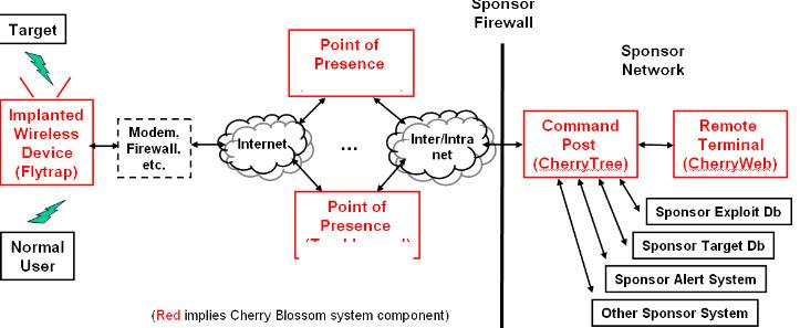Routersploit Tutorial - KaliTut