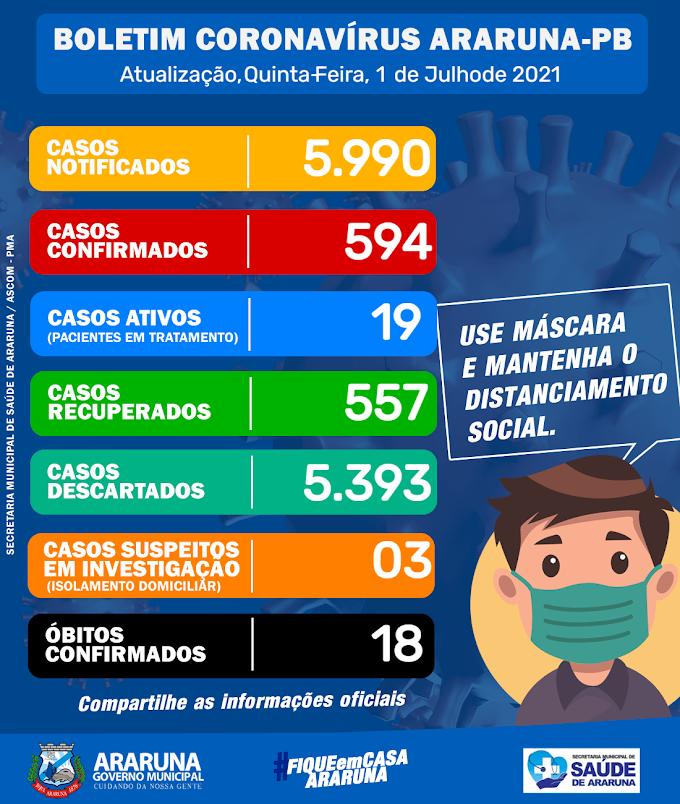 Secretaria Municipal de Saúde confirma 03 novos casos de Covid-19 e Araruna chega a 19 casos ativos
