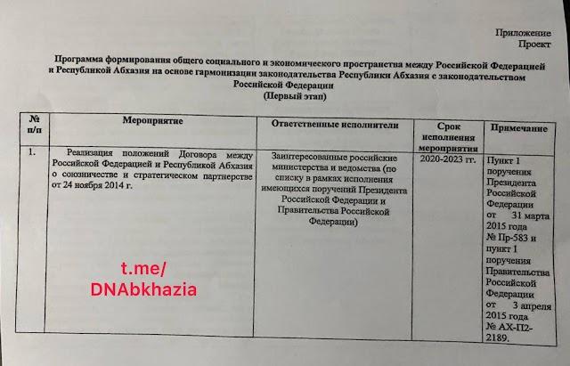 Программа формирования общего социального и экономического пространства между Россией и Абхазией