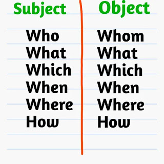 Subject and Object, Subject to Object Form