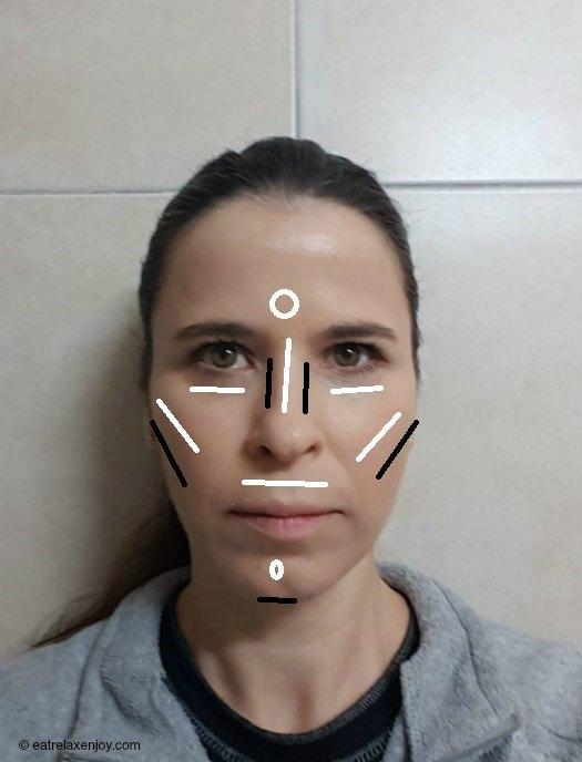 איך מפסלים פנים? מדריך להארות והצללות