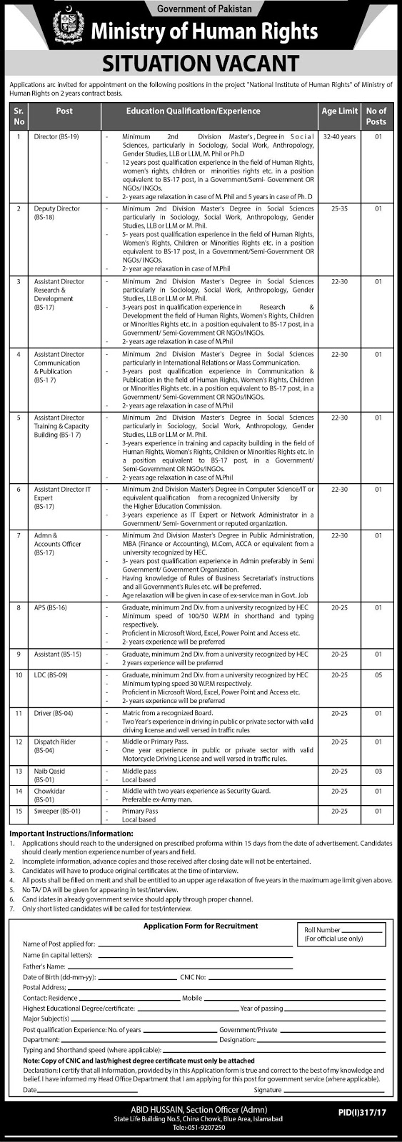 Jobs in Ministry of Human Rights Islamabad  July 2017.