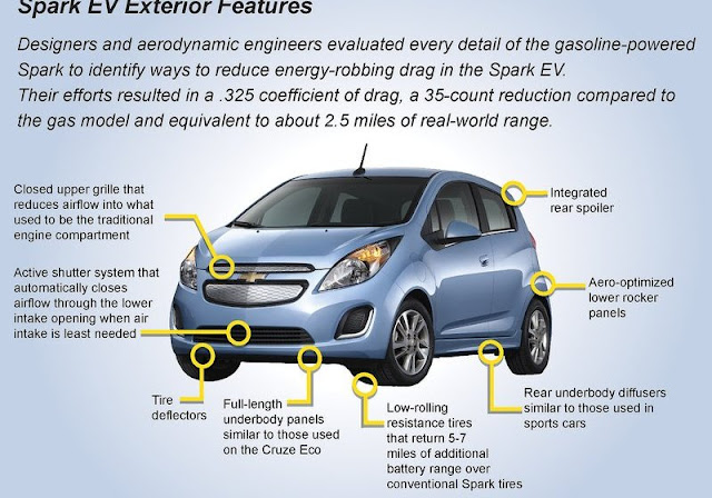 2013 Chevrolet Spark EV Exterior Feature