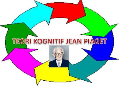 Teori Belajar Piaget