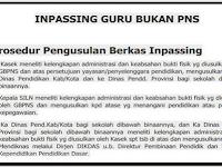 Berkas dan Lampiran Inpassing Non PNS