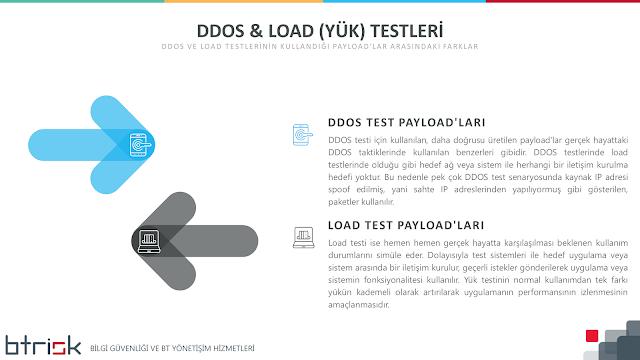 DDOS ve LOAD (Yük) Testlerinin Kullandığı Payloadlar Arasındaki Farklar