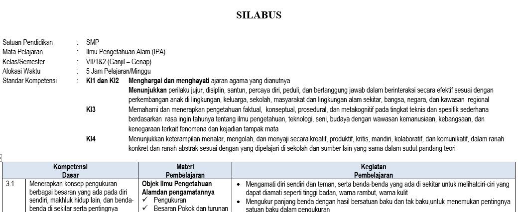 Silabus Ipa Smp Kelas 7 Semester Ganjil Kurikulum 2013 Tahun Pelajaran 2020 2021 Didno76 Com