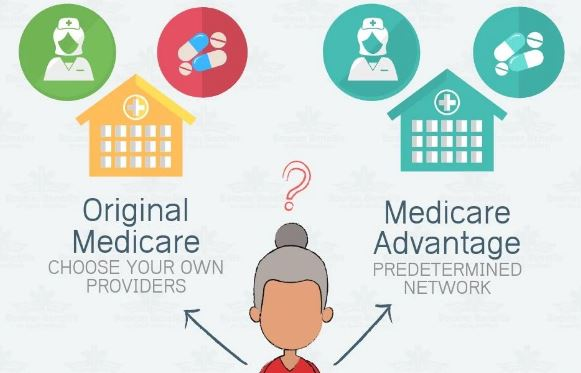 original medicare vs medicare advantage plans coverage
