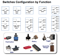 Electronic Switching Circuits MCQ
