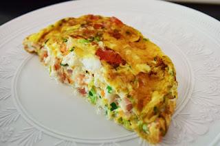 https://www.receitaonlinee.com/2018/09/omelete-de-claras.html