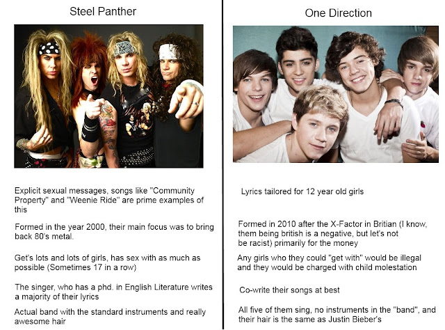 Steel Panther vs One Direction. #PMRC PunkMetalRap.com