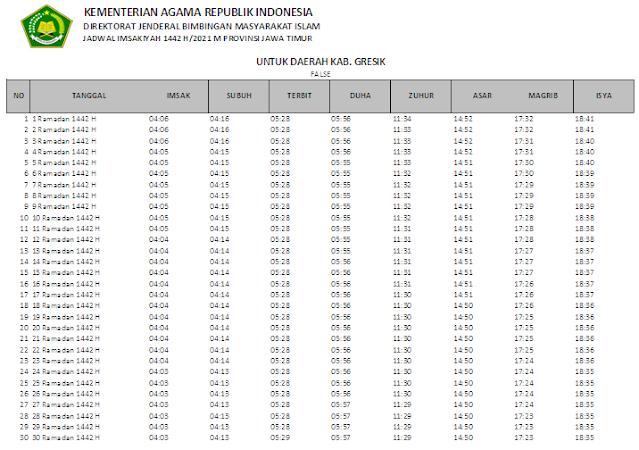 Jadwal Imsakiyah Ramadhan 1442 H Kabupaten Gresik, Provinsi Jawa Timur