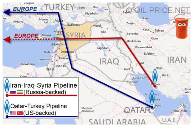 Robert F. Kennedy Jr. Explains The Real Reason The West Is Trying To Destabilize Syria  Pipeline