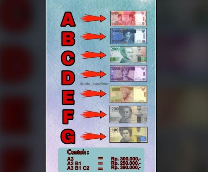 Arti Kode A1 B1 C1 D1 E1 F1 G1 dalam Jual Beli Facebook yang Perlu Diketahui