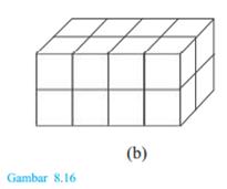 menemukan rumus dan menghitung luas permukaan & volume ...